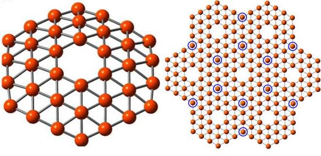 """Klaster z 36 atomów boru (z lewej) w postaci kwazipłaskiej (prawie płaskiej) płyty z   sześciokątnym otworem w środku. Struktura pasuje do teoretycznych wymagań """"borofenu"""" -   dwuwymiarowego arkusza z atomów boru (z prawej) [7]."""